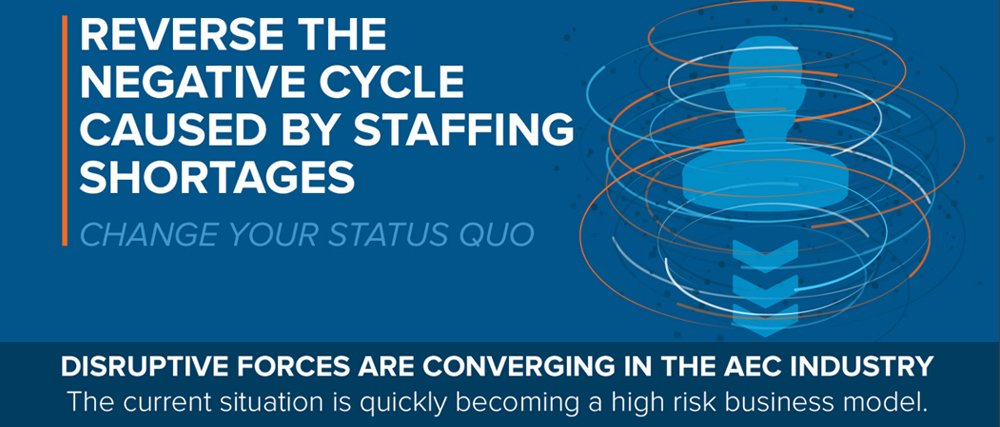 Staffing Shortages Infographic