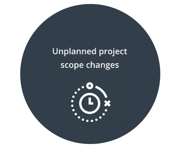 Unplanned Project Changes